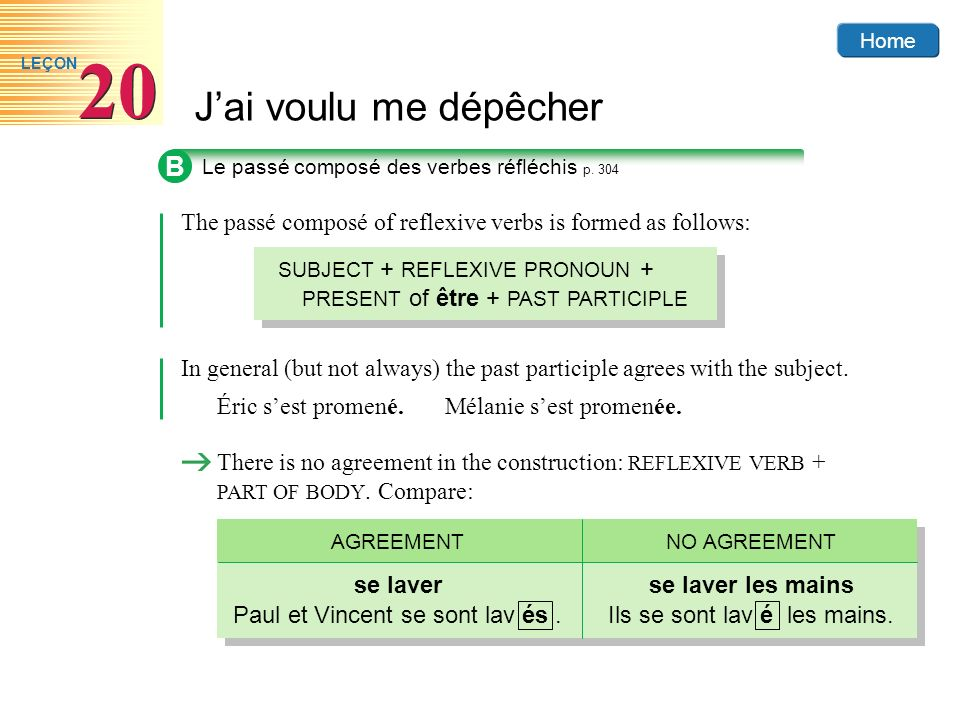 B The passé composé of reflexive verbs is formed as follows:
