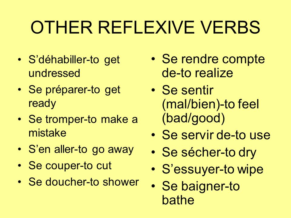 OTHER REFLEXIVE VERBS Se rendre compte de-to realize