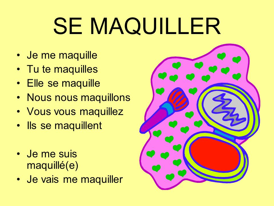 SE MAQUILLER Je me maquille Tu te maquilles Elle se maquille