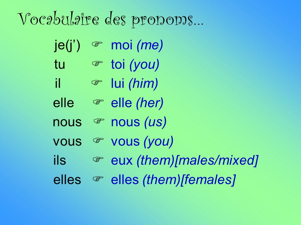 Vocabulaire des pronoms…