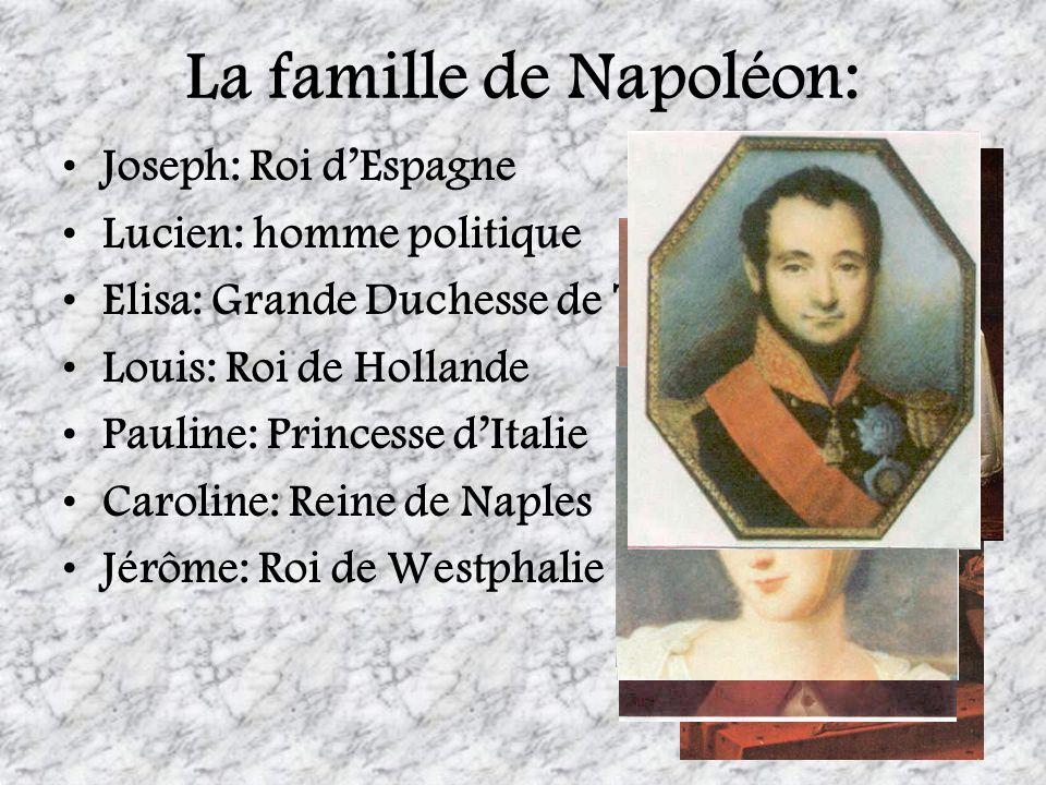 La famille de Napoléon: