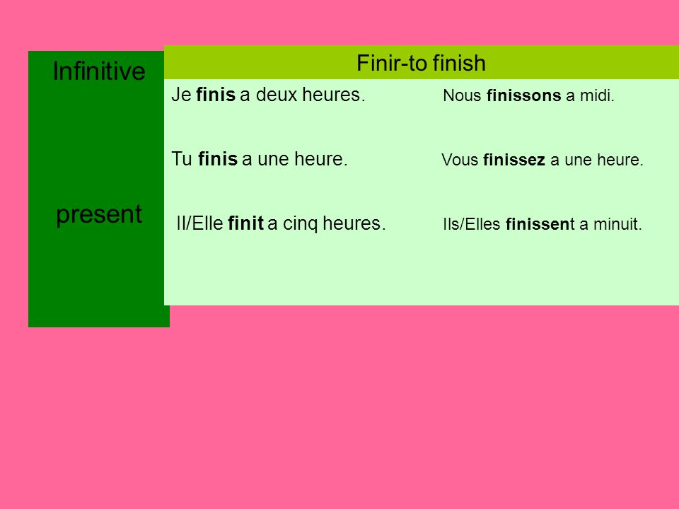 Infinitive present Finir-to finish