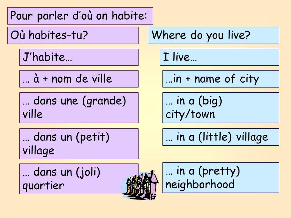 Pour parler d'où on habite: