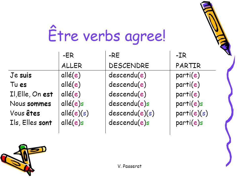 Être verbs agree! -ER -RE -IR ALLER DESCENDRE PARTIR