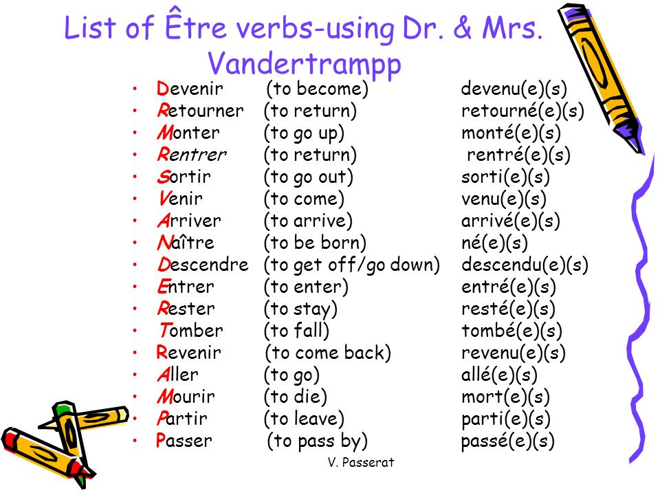 List of Être verbs-using Dr. & Mrs. Vandertrampp