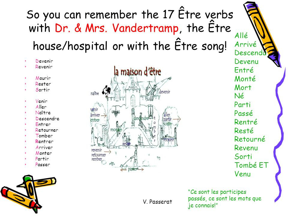 So you can remember the 17 Être verbs with Dr. & Mrs