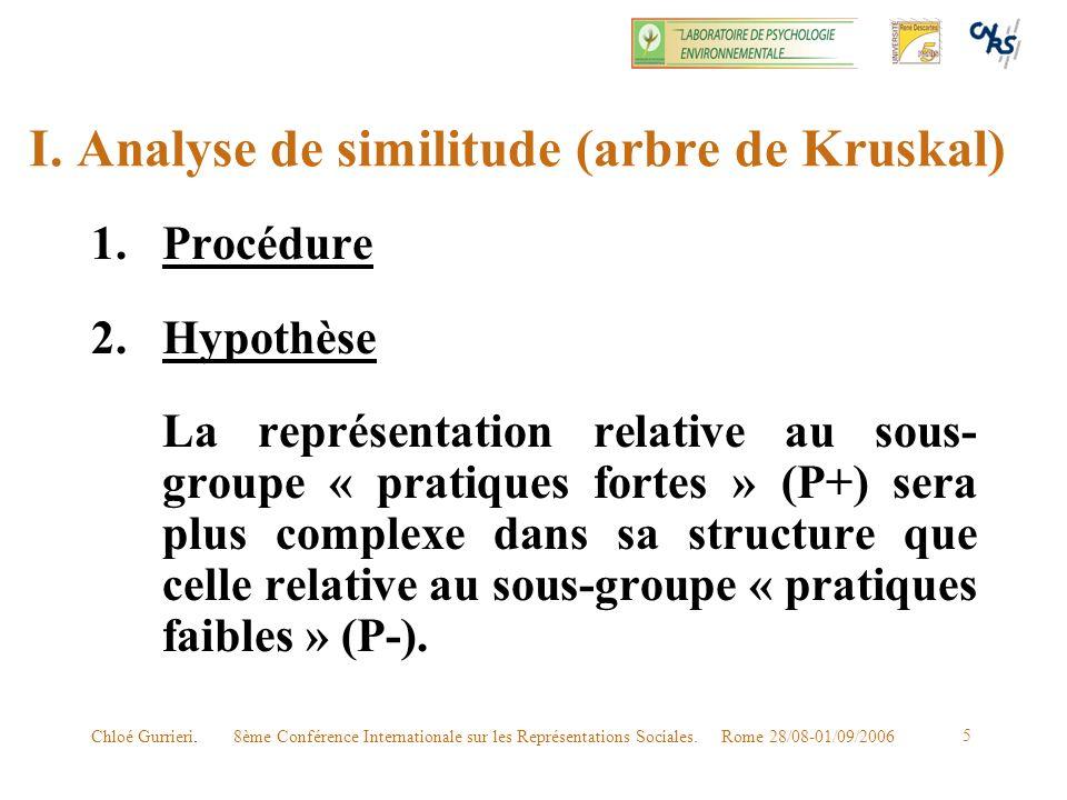 I. Analyse de similitude (arbre de Kruskal)