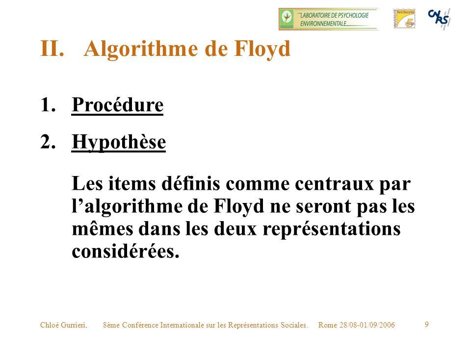 II. Algorithme de Floyd Procédure Hypothèse