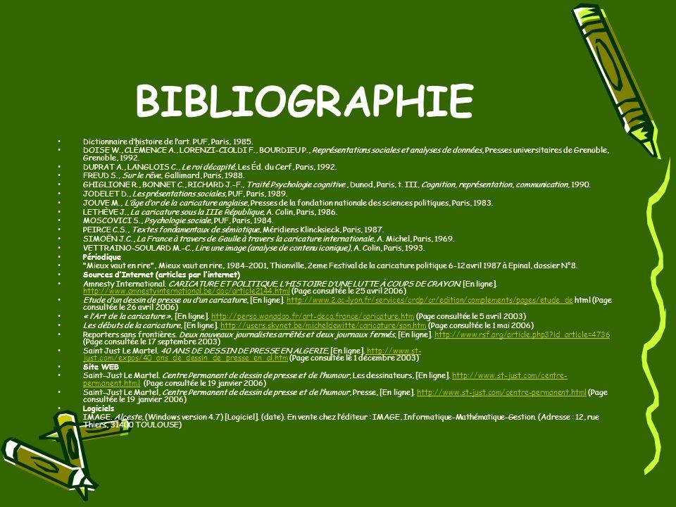 BIBLIOGRAPHIE Dictionnaire d'histoire de l'art. PUF, Paris, 1985.