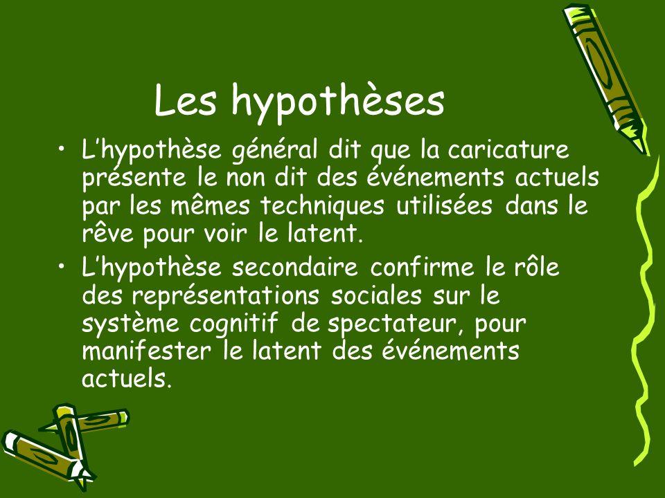 Les hypothèses