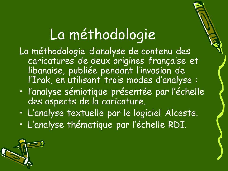 La méthodologie