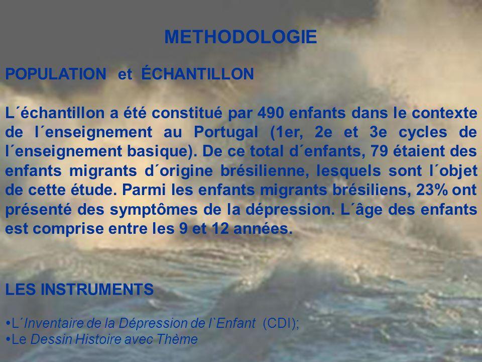 METHODOLOGIE POPULATION et ÉCHANTILLON