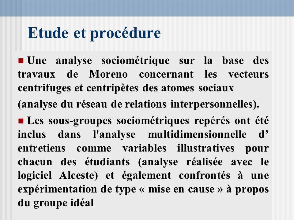 Etude et procédure Une analyse sociométrique sur la base des travaux de Moreno concernant les vecteurs centrifuges et centripètes des atomes sociaux.