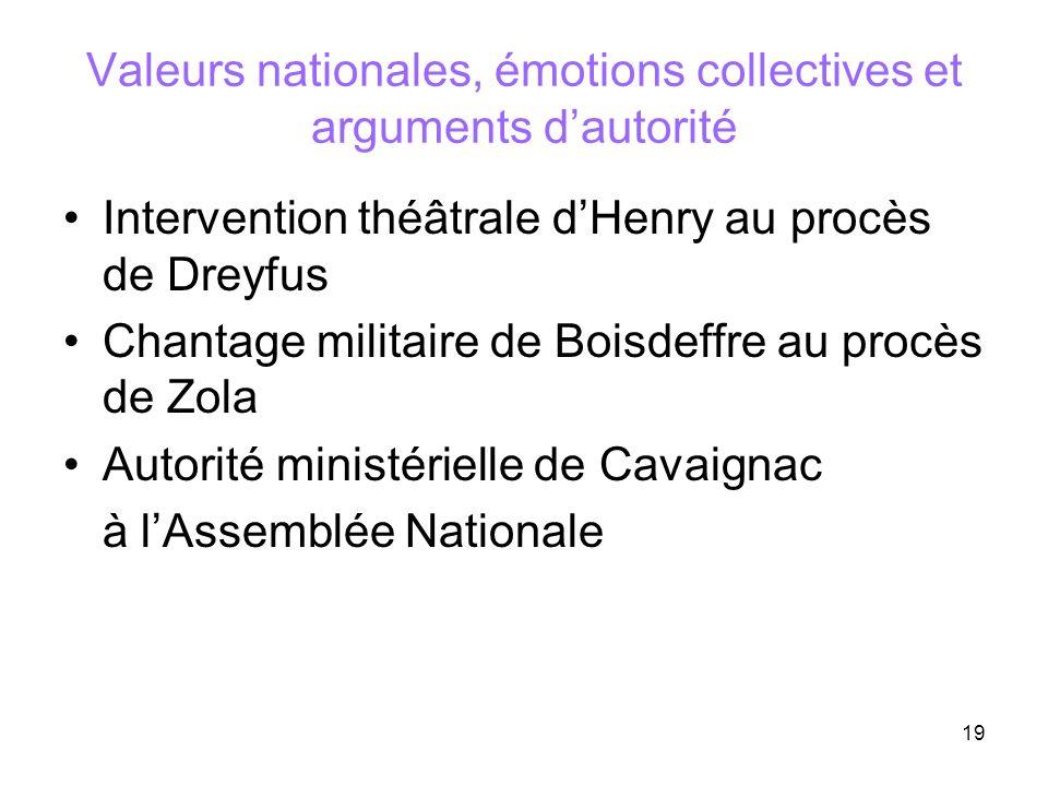 Valeurs nationales, émotions collectives et arguments d'autorité