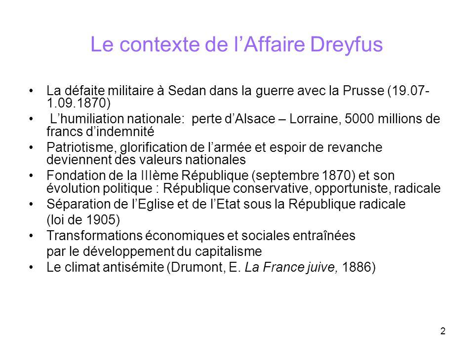 Le contexte de l'Affaire Dreyfus