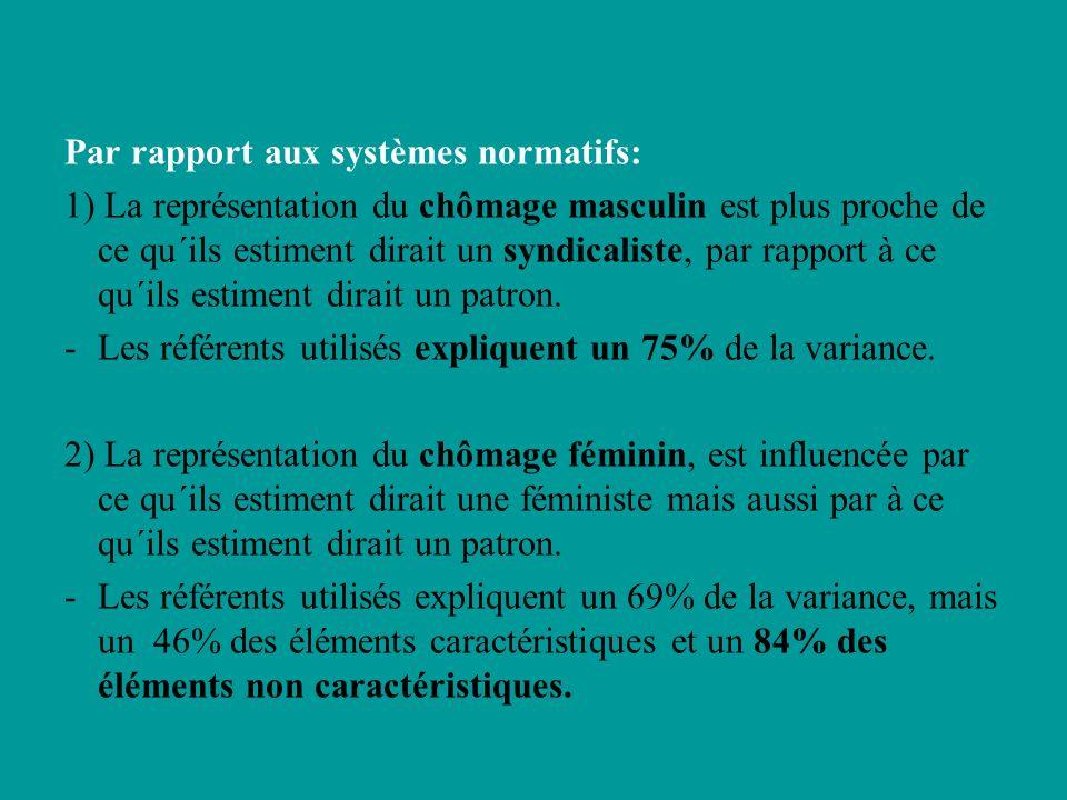 Par rapport aux systèmes normatifs:
