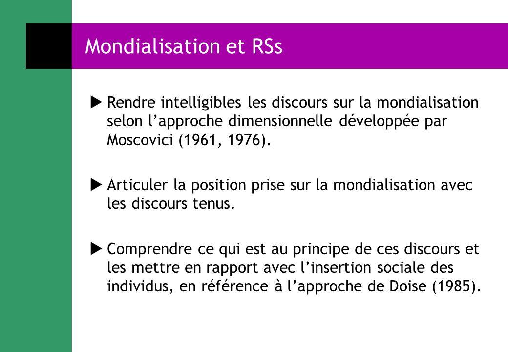 Mondialisation et RSs Rendre intelligibles les discours sur la mondialisation selon l'approche dimensionnelle développée par Moscovici (1961, 1976).