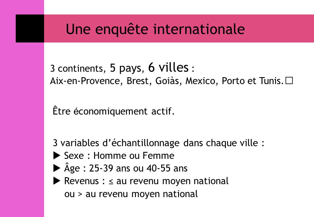 Une enquête internationale