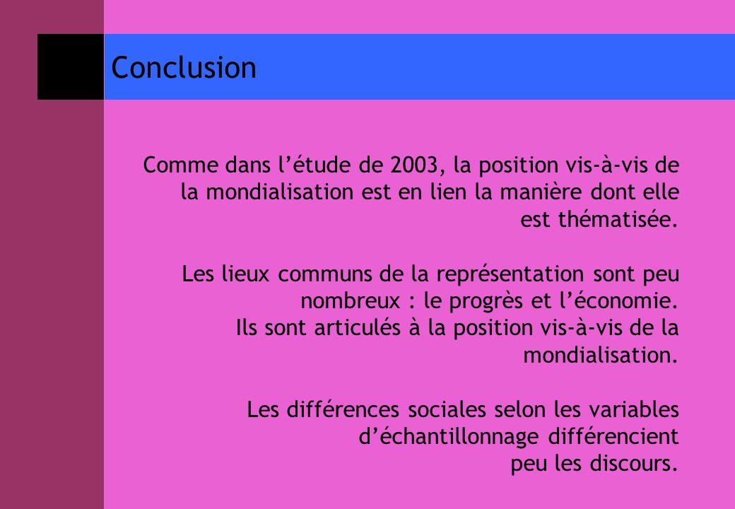 Conclusion Comme dans l'étude de 2003, la position vis-à-vis de la mondialisation est en lien la manière dont elle est thématisée.