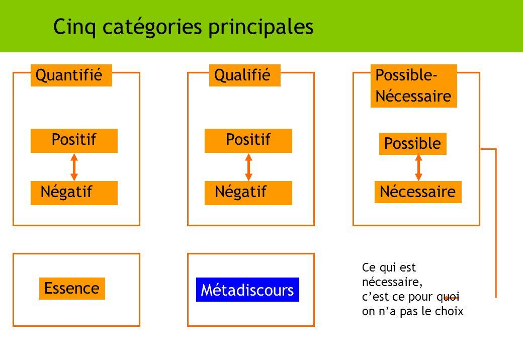 Cinq catégories principales