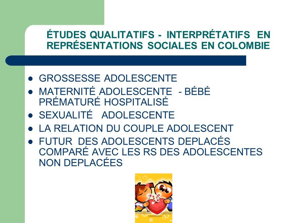 ÉTUDES QUALITATIFS - INTERPRÉTATIFS EN REPRÉSENTATIONS SOCIALES EN COLOMBIE