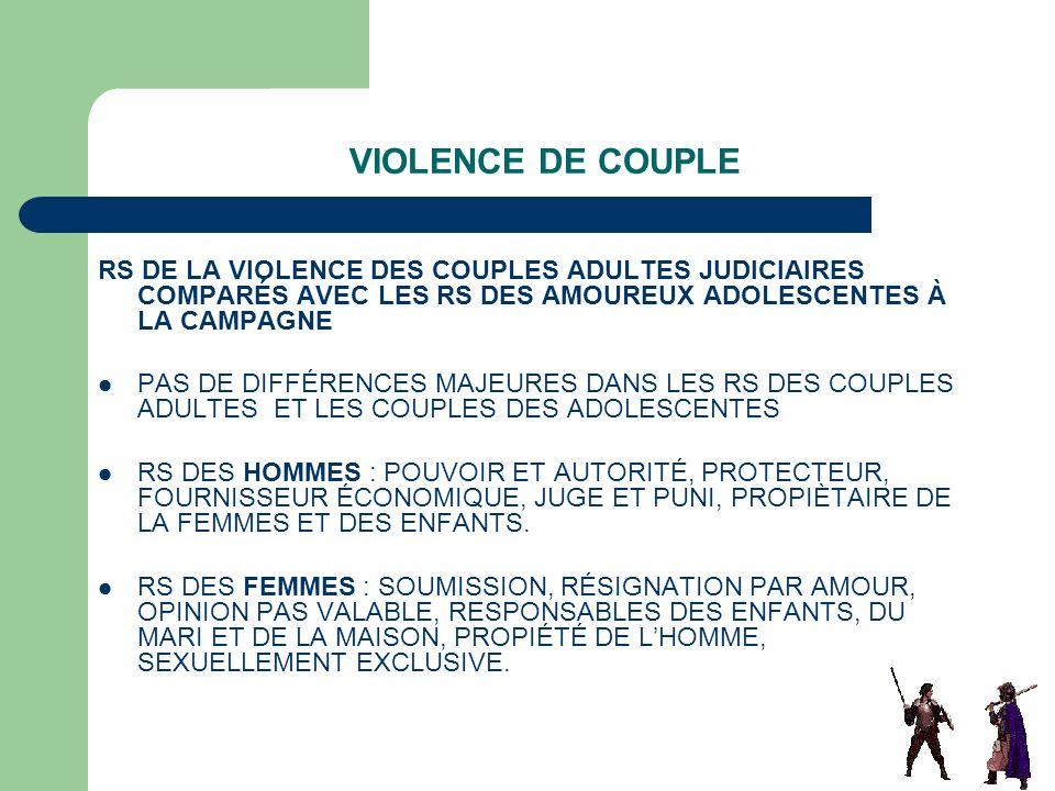 VIOLENCE DE COUPLE RS DE LA VIOLENCE DES COUPLES ADULTES JUDICIAIRES COMPARÉS AVEC LES RS DES AMOUREUX ADOLESCENTES À LA CAMPAGNE.