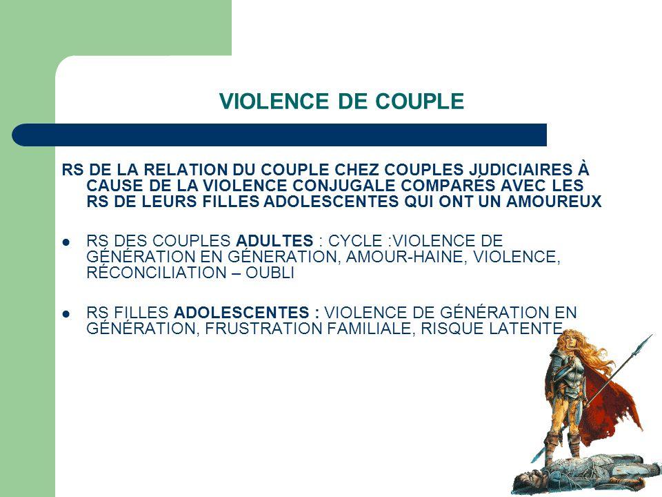 VIOLENCE DE COUPLE