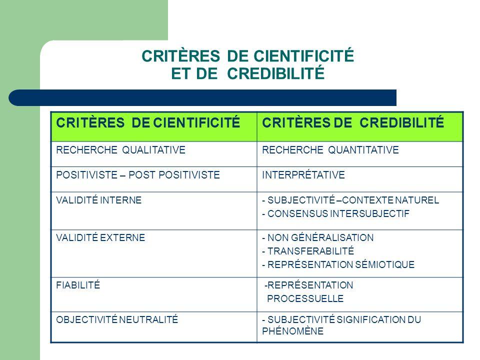 CRITÈRES DE CIENTIFICITÉ ET DE CREDIBILITÉ