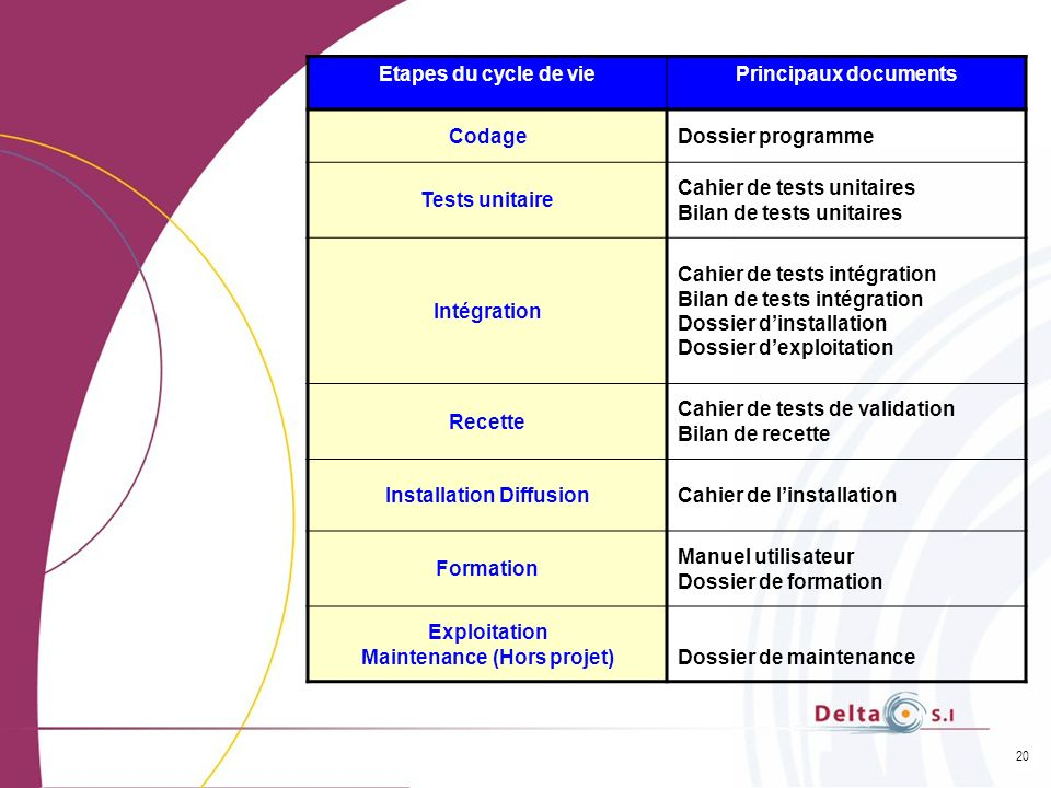Installation Diffusion Maintenance (Hors projet)