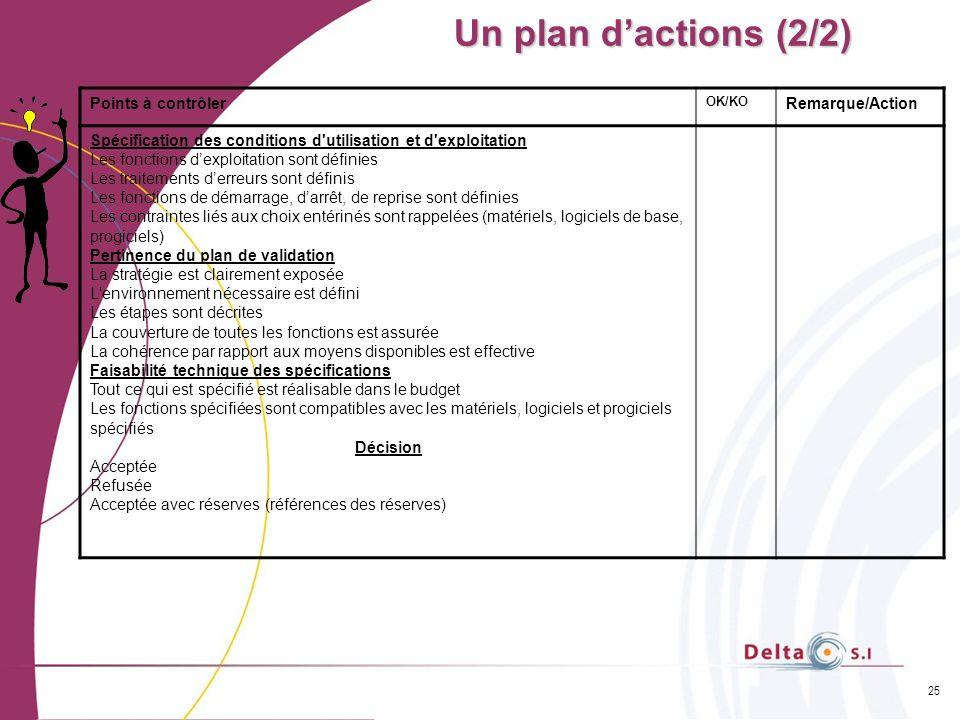 Un plan d'actions (2/2) Points à contrôler Remarque/Action