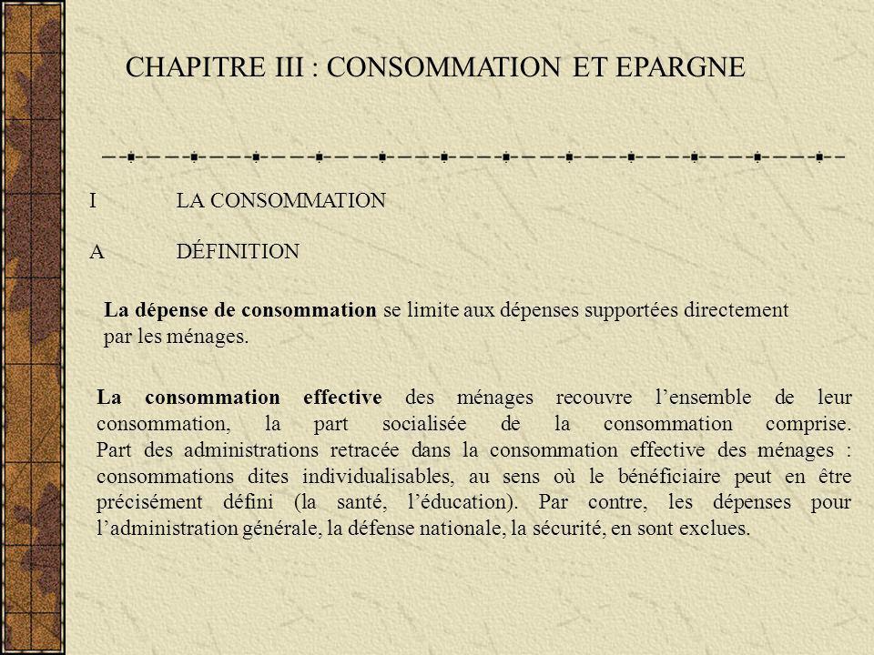 CHAPITRE III : CONSOMMATION ET EPARGNE