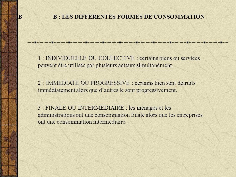 B B : LES DIFFERENTES FORMES DE CONSOMMATION