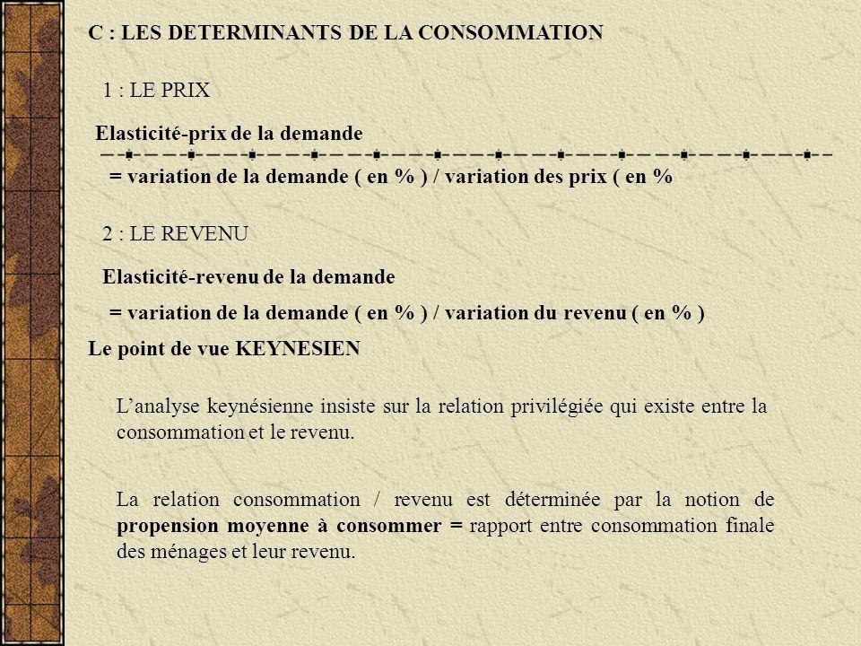C : LES DETERMINANTS DE LA CONSOMMATION