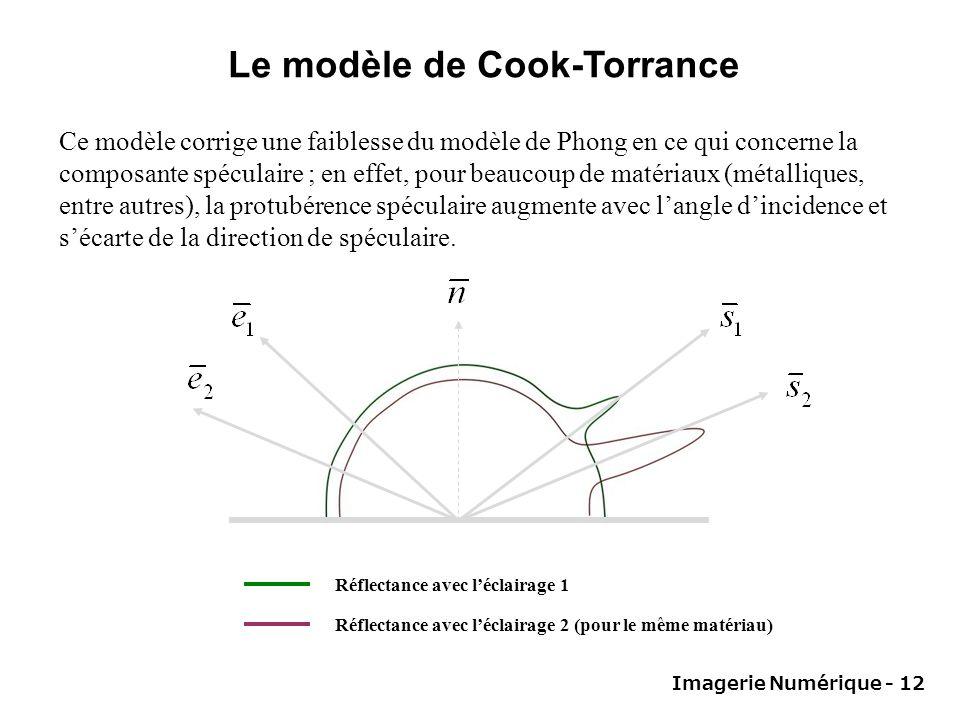 Le modèle de Cook-Torrance