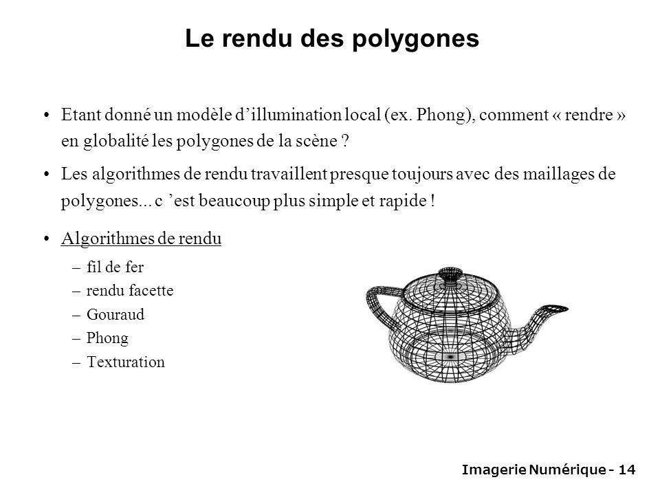 Le rendu des polygones Etant donné un modèle d'illumination local (ex. Phong), comment « rendre » en globalité les polygones de la scène