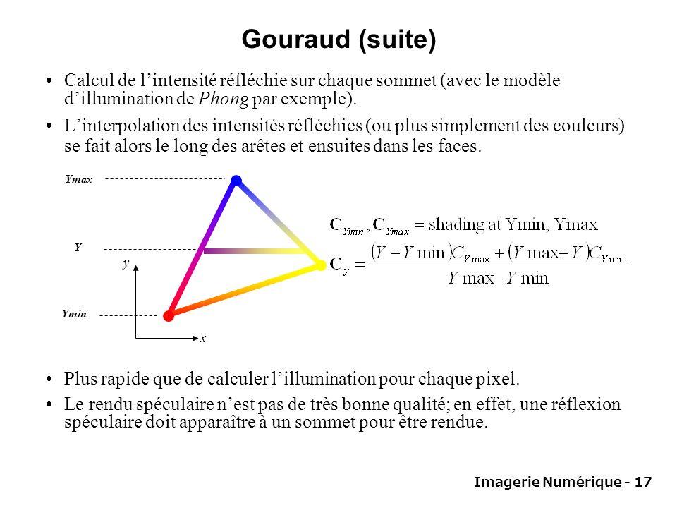 Gouraud (suite) Calcul de l'intensité réfléchie sur chaque sommet (avec le modèle d'illumination de Phong par exemple).