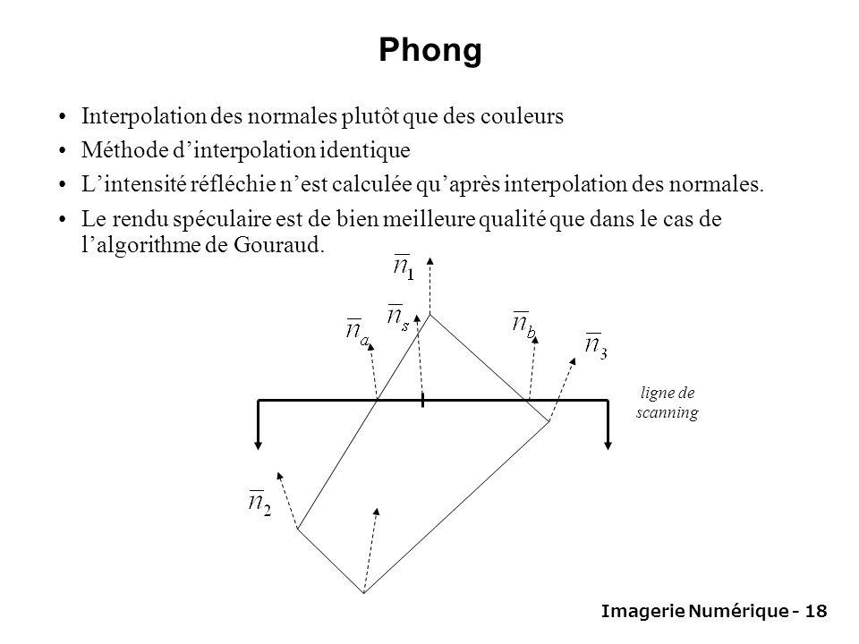Phong Interpolation des normales plutôt que des couleurs