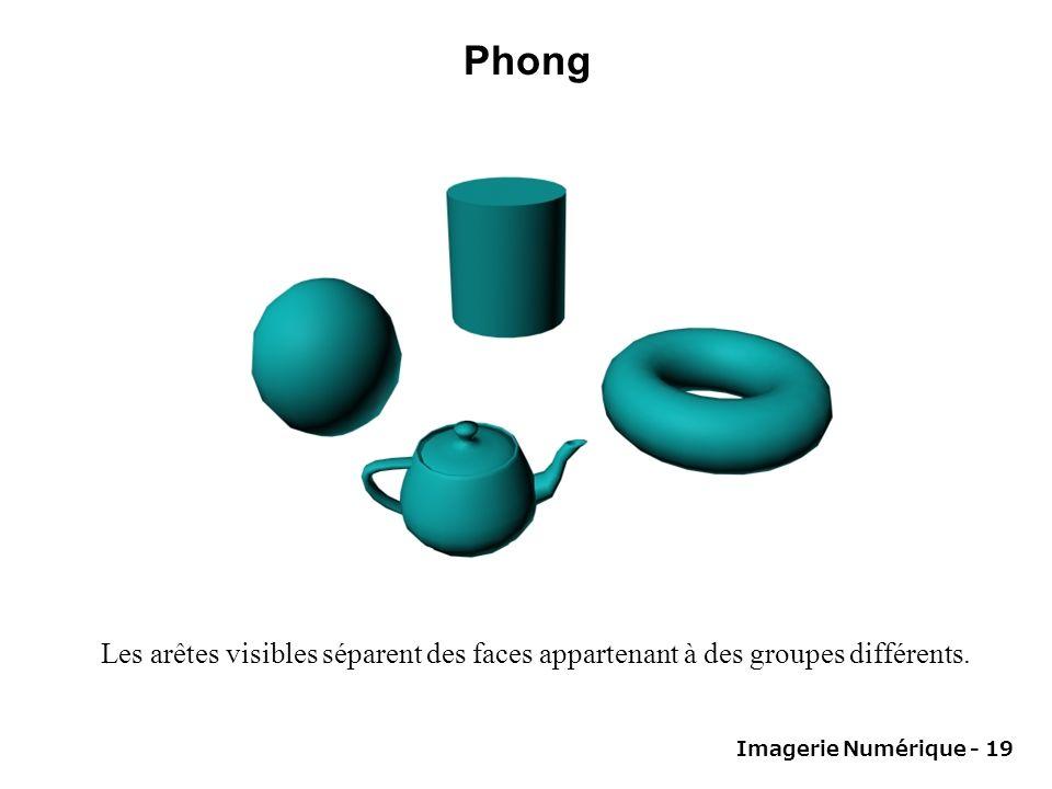 Phong Les arêtes visibles séparent des faces appartenant à des groupes différents.