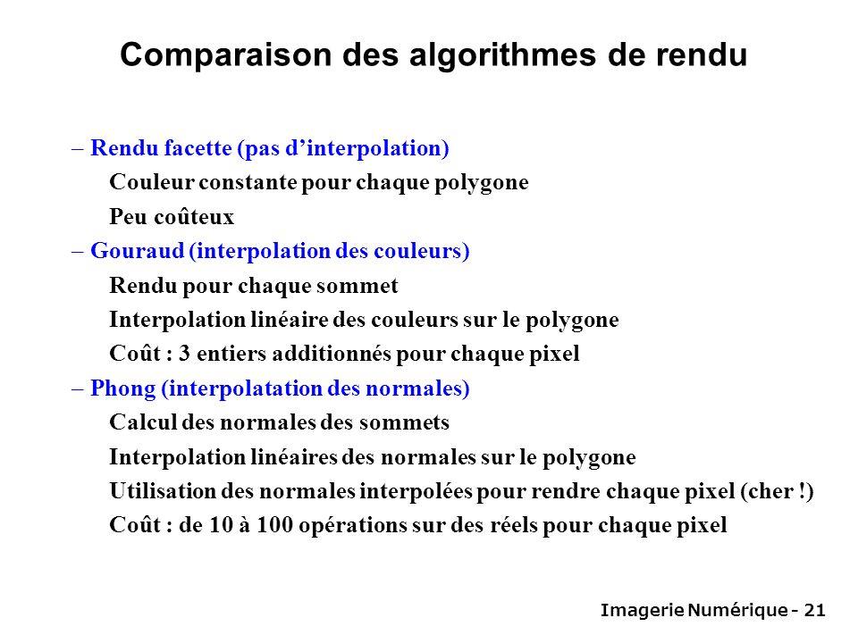 Comparaison des algorithmes de rendu