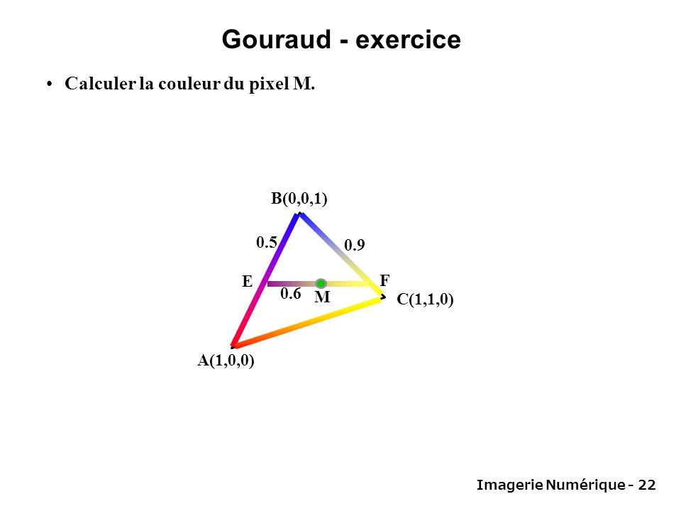 Gouraud - exercice Calculer la couleur du pixel M. B(0,0,1) 0.5 0.9 E