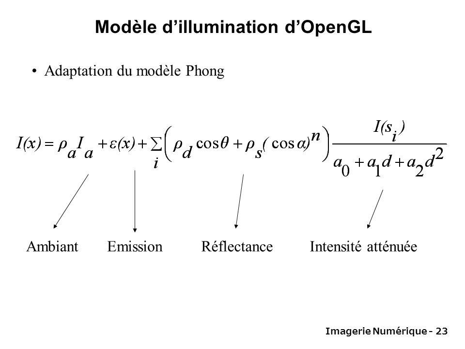 Modèle d'illumination d'OpenGL