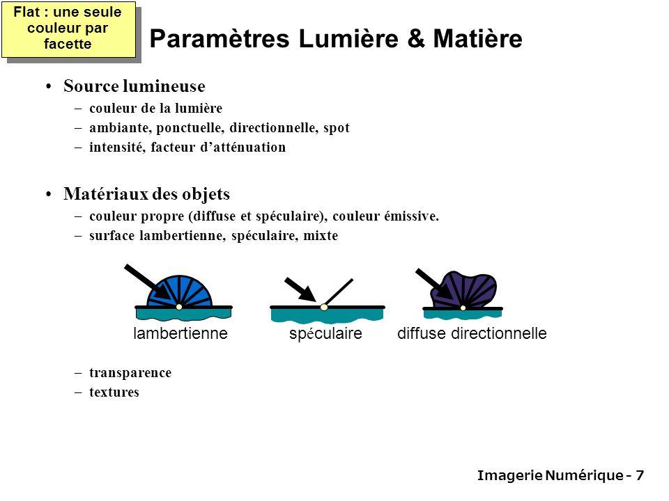 Paramètres Lumière & Matière