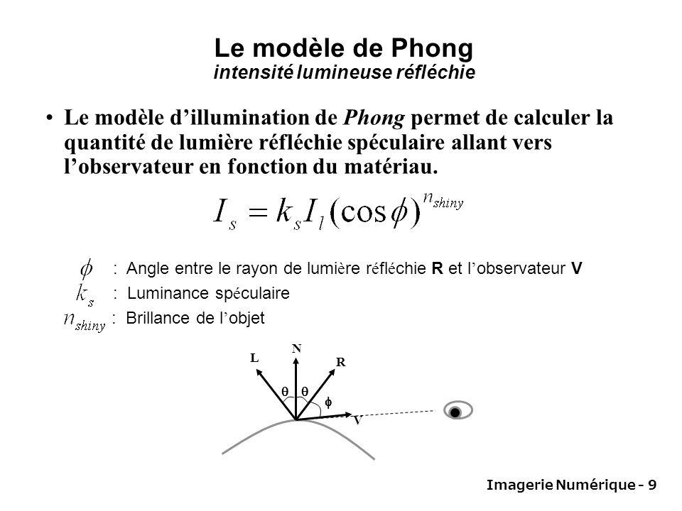 Le modèle de Phong intensité lumineuse réfléchie