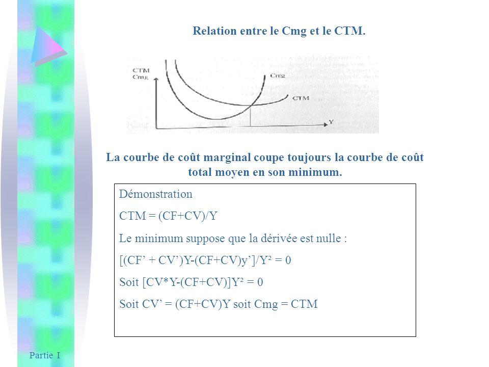 Relation entre le Cmg et le CTM.