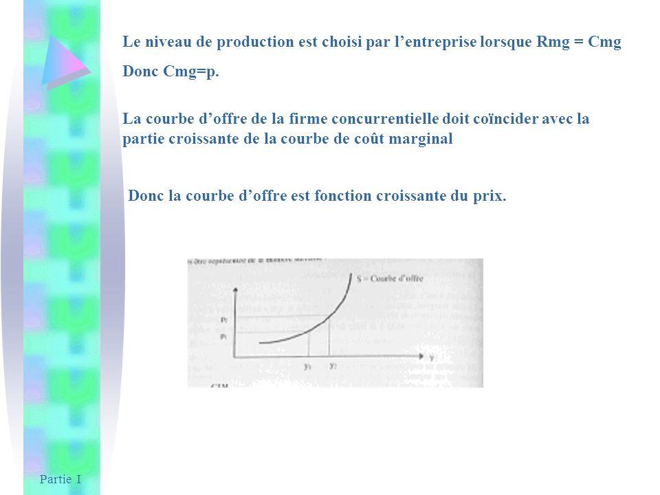 Le niveau de production est choisi par l'entreprise lorsque Rmg = Cmg