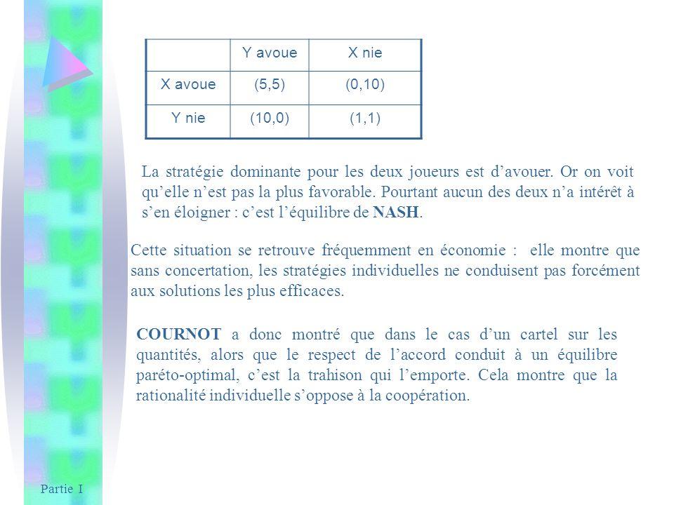 Y avoue X nie. X avoue. (5,5) (0,10) Y nie. (10,0) (1,1)