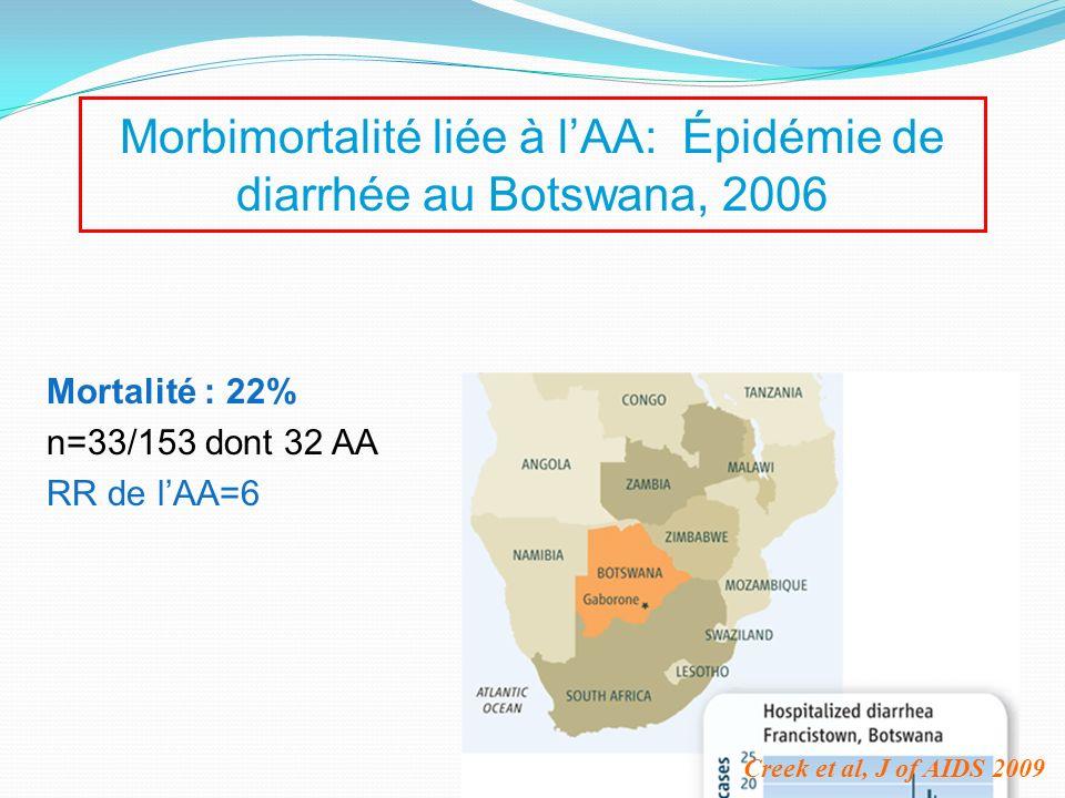 Morbimortalité liée à l'AA: Épidémie de diarrhée au Botswana, 2006