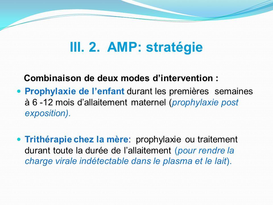III. 2. AMP: stratégie Combinaison de deux modes d'intervention :