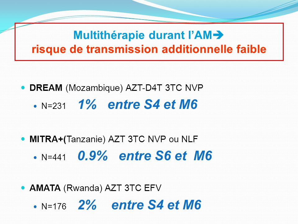 Multithérapie durant l'AM risque de transmission additionnelle faible