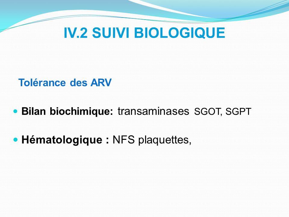 IV.2 SUIVI BIOLOGIQUE Hématologique : NFS plaquettes,
